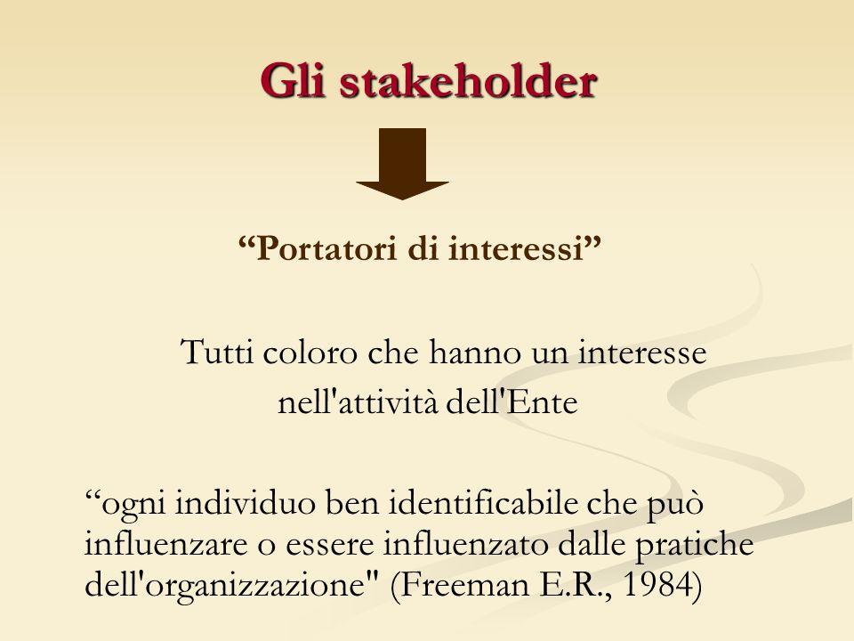 Tutti coloro che hanno un interesse nell attività dell Ente ogni individuo ben identificabile che può influenzare o essere influenzato dalle pratiche dell organizzazione (Freeman E.R., 1984) Gli stakeholder Portatori di interessi
