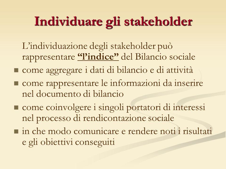 Lindividuazione degli stakeholder può rappresentare lindice del Bilancio sociale come aggregare i dati di bilancio e di attività come rappresentare le informazioni da inserire nel documento di bilancio come coinvolgere i singoli portatori di interessi nel processo di rendicontazione sociale in che modo comunicare e rendere noti i risultati e gli obiettivi conseguiti Individuare gli stakeholder