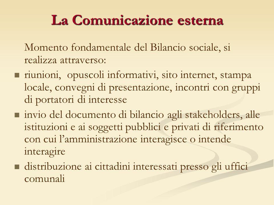 La Comunicazione esterna Momento fondamentale del Bilancio sociale, si realizza attraverso: riunioni, opuscoli informativi, sito internet, stampa loca
