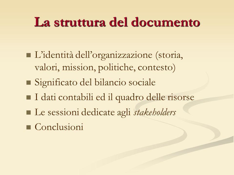 Lidentità dellorganizzazione (storia, valori, mission, politiche, contesto) Significato del bilancio sociale I dati contabili ed il quadro delle risor