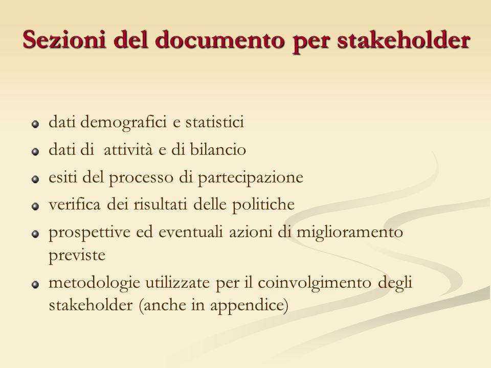 Sezioni del documento per stakeholder dati demografici e statistici dati di attività e di bilancio esiti del processo di partecipazione verifica dei r