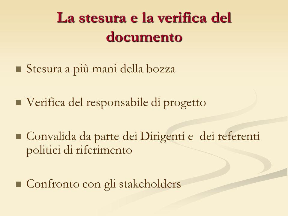 Stesura a più mani della bozza Verifica del responsabile di progetto Convalida da parte dei Dirigenti e dei referenti politici di riferimento Confront