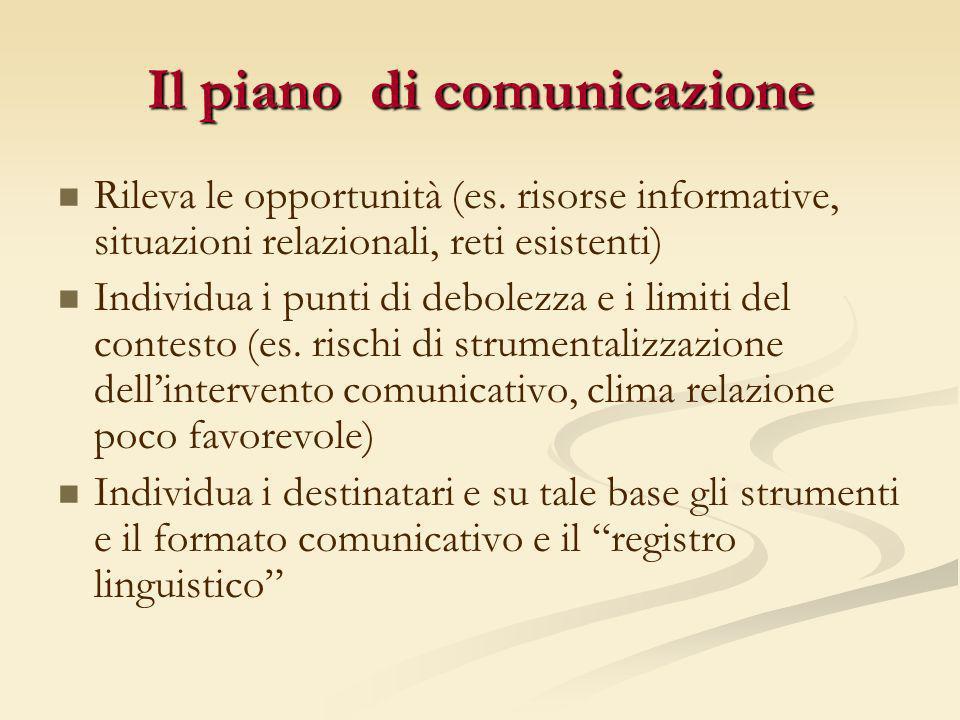 Il piano di comunicazione Rileva le opportunità (es. risorse informative, situazioni relazionali, reti esistenti) Individua i punti di debolezza e i l