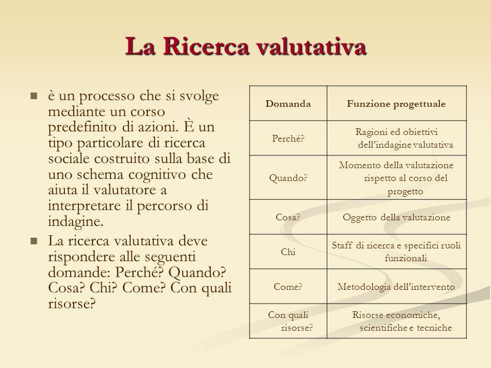 La Ricerca valutativa è un processo che si svolge mediante un corso predefinito di azioni. È un tipo particolare di ricerca sociale costruito sulla ba