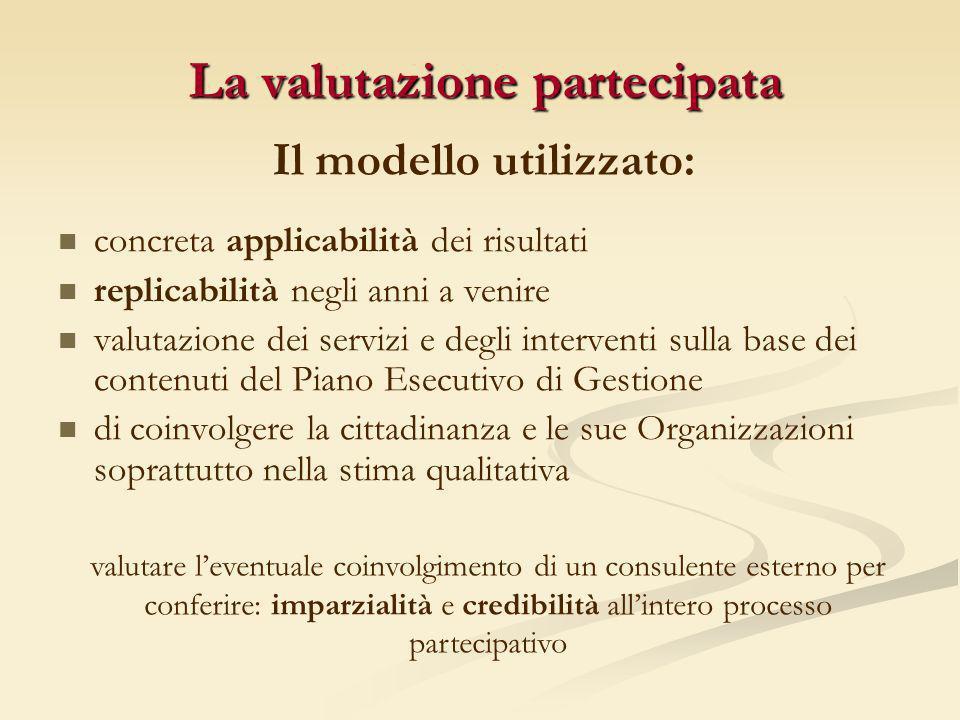 concreta applicabilità dei risultati replicabilità negli anni a venire valutazione dei servizi e degli interventi sulla base dei contenuti del Piano E