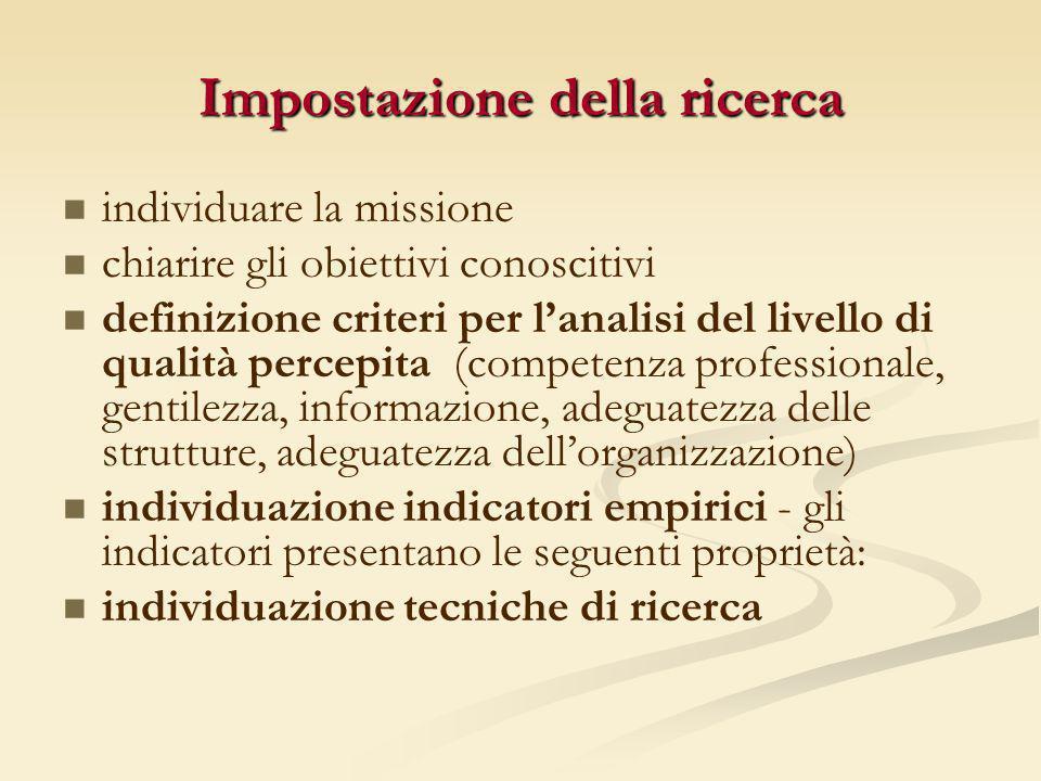 individuare la missione chiarire gli obiettivi conoscitivi definizione criteri per lanalisi del livello di qualità percepita (competenza professionale
