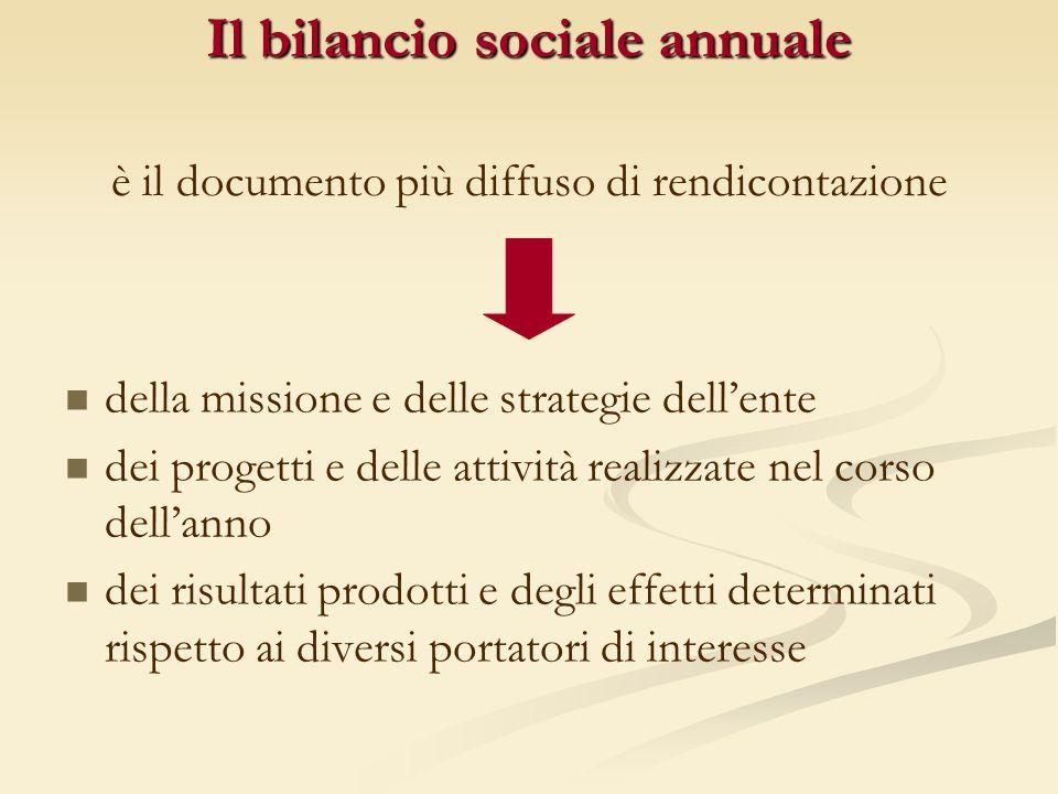 Il bilancio sociale annuale della missione e delle strategie dellente dei progetti e delle attività realizzate nel corso dellanno dei risultati prodotti e degli effetti determinati rispetto ai diversi portatori di interesse è il documento più diffuso di rendicontazione