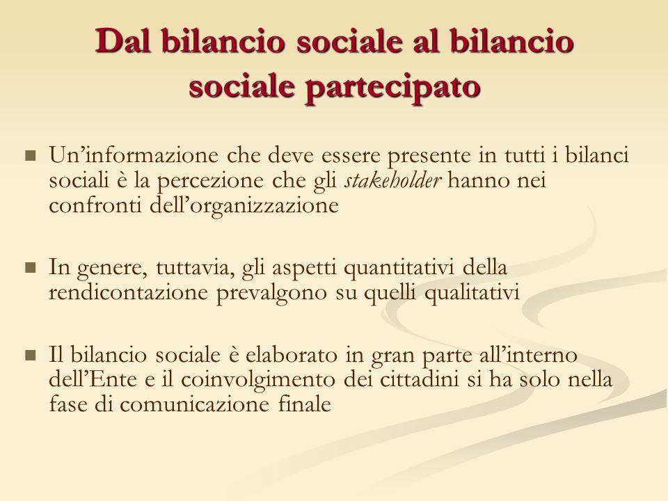 Dal bilancio sociale al bilancio sociale partecipato Uninformazione che deve essere presente in tutti i bilanci sociali è la percezione che gli stakeh