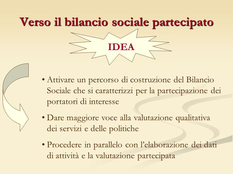 Verso il bilancio sociale partecipato Attivare un percorso di costruzione del Bilancio Sociale che si caratterizzi per la partecipazione dei portatori