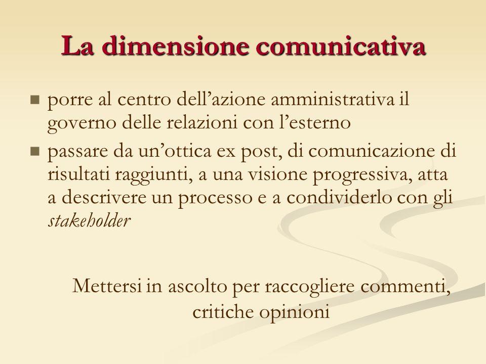La dimensione comunicativa porre al centro dellazione amministrativa il governo delle relazioni con lesterno passare da unottica ex post, di comunicaz
