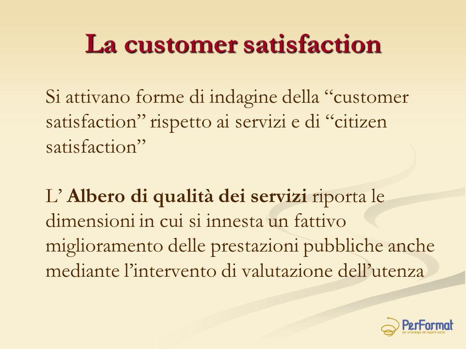 La customer satisfaction Si attivano forme di indagine della customer satisfaction rispetto ai servizi e di citizen satisfaction L Albero di qualità dei servizi riporta le dimensioni in cui si innesta un fattivo miglioramento delle prestazioni pubbliche anche mediante lintervento di valutazione dellutenza
