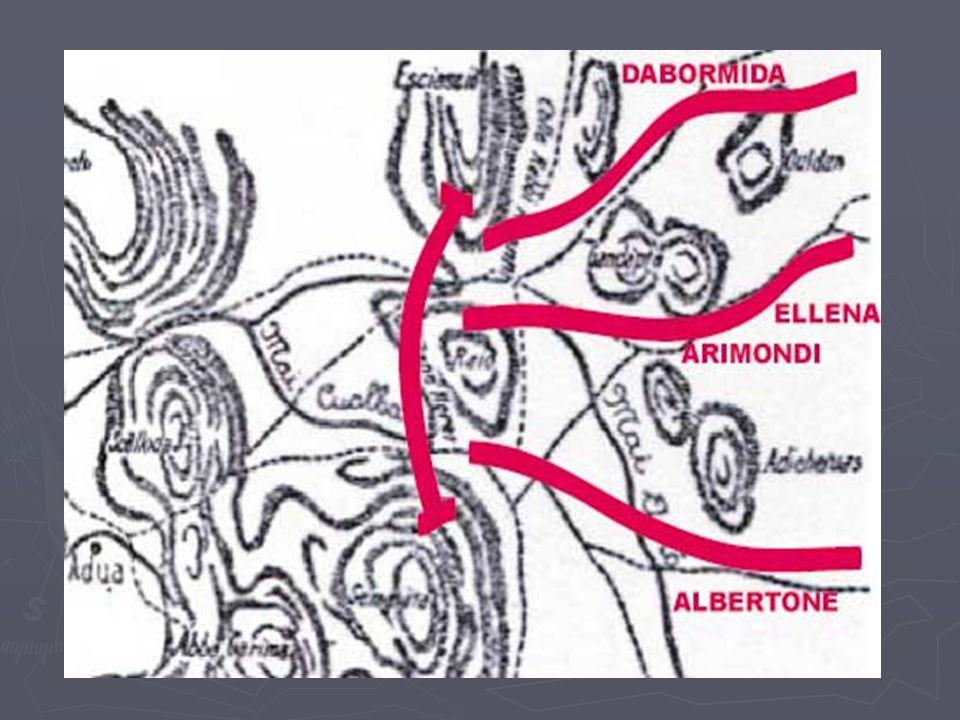 Lo schieramento secondario prevedeva che Dabormida ed Albertone presidiassero i due colli affiancando le brigate, mentre Arimondi ed Ellena si sarebbero dovuti schierare in seconda linea.