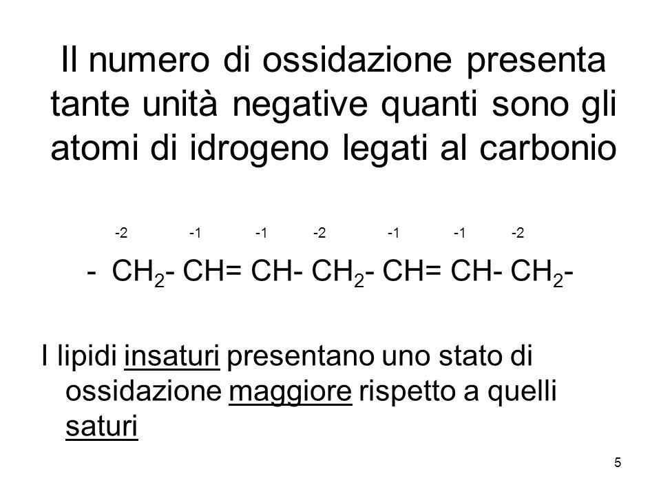 5 Il numero di ossidazione presenta tante unità negative quanti sono gli atomi di idrogeno legati al carbonio -2 -1 -1 -2 -1 -1 -2 -CH 2 - CH= CH- CH 2 - CH= CH- CH 2 - I lipidi insaturi presentano uno stato di ossidazione maggiore rispetto a quelli saturi