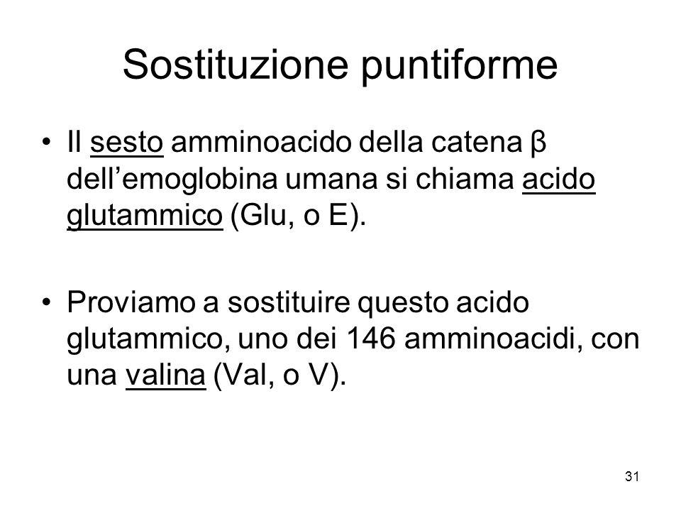 31 Sostituzione puntiforme Il sesto amminoacido della catena β dellemoglobina umana si chiama acido glutammico (Glu, o E). Proviamo a sostituire quest