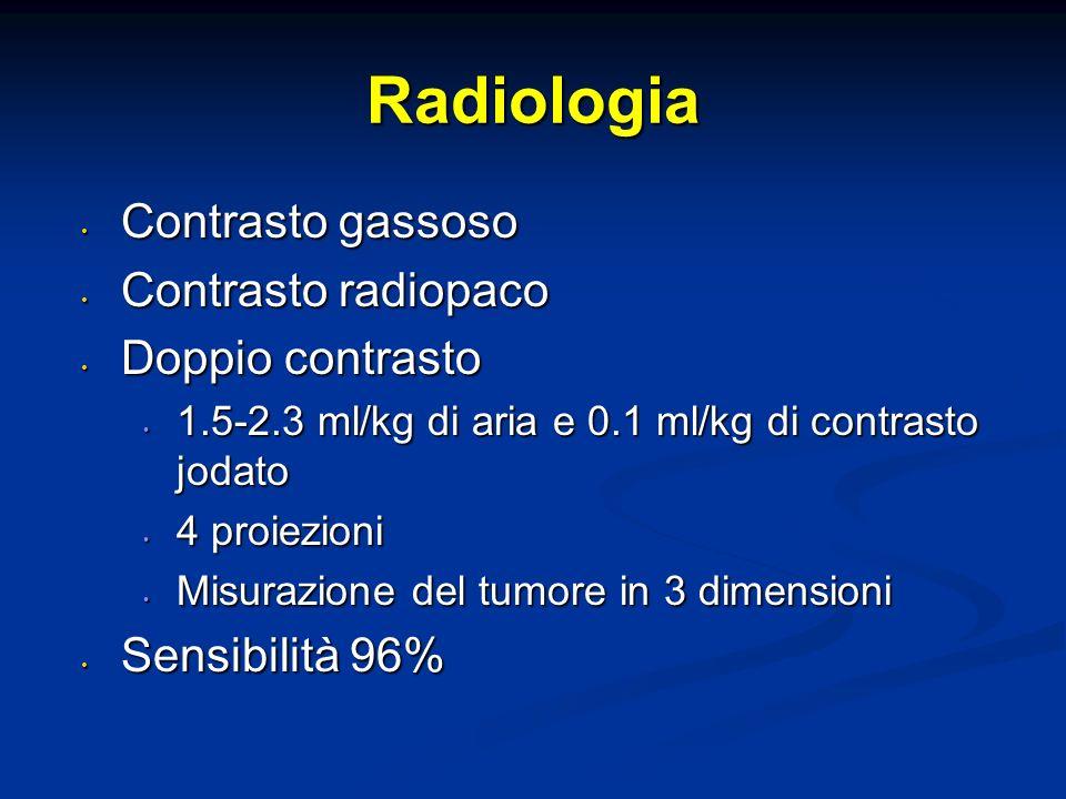 Radiologia Contrasto gassoso Contrasto gassoso Contrasto radiopaco Contrasto radiopaco Doppio contrasto Doppio contrasto 1.5-2.3 ml/kg di aria e 0.1 ml/kg di contrasto jodato 1.5-2.3 ml/kg di aria e 0.1 ml/kg di contrasto jodato 4 proiezioni 4 proiezioni Misurazione del tumore in 3 dimensioni Misurazione del tumore in 3 dimensioni Sensibilità 96% Sensibilità 96%