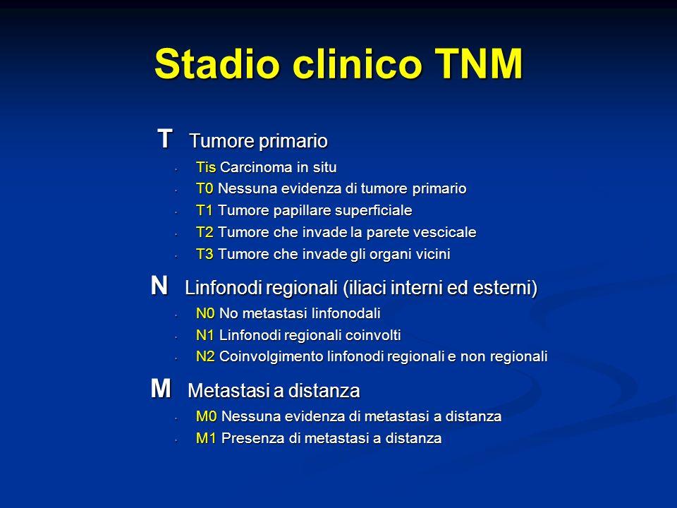 Stadio clinico TNM T Tumore primario T Tumore primario Tis Carcinoma in situ Tis Carcinoma in situ T0 Nessuna evidenza di tumore primario T0 Nessuna e