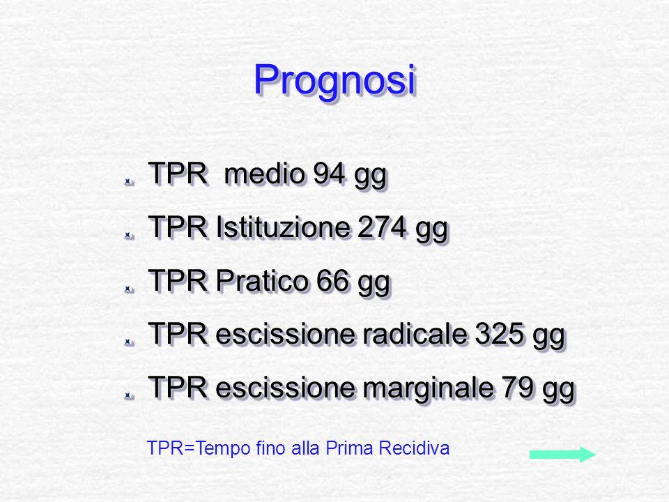 PrognosiPrognosi TPR medio 94 gg TPR Istituzione 274 gg TPR Pratico 66 gg TPR escissione radicale 325 gg TPR escissione marginale 79 gg TPR medio 94 g