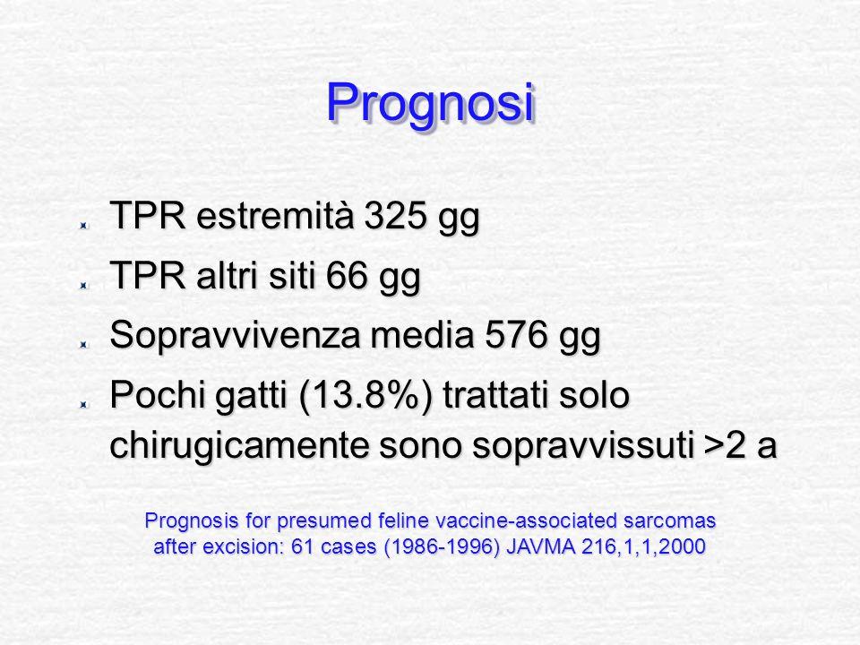 PrognosiPrognosi Prognosis for presumed feline vaccine-associated sarcomas after excision: 61 cases (1986-1996) JAVMA 216,1,1,2000 TPR estremità 325 g