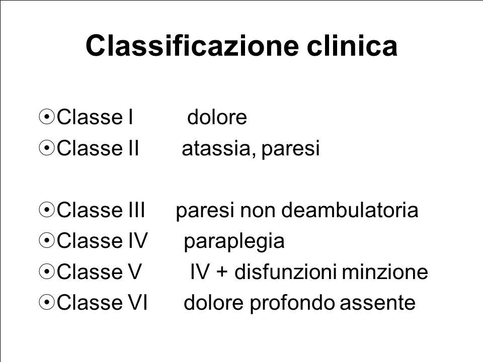 Classificazione clinica Classe I dolore Classe II atassia, paresi Classe III paresi non deambulatoria Classe IV paraplegia Classe V IV + disfunzioni minzione Classe VI dolore profondo assente