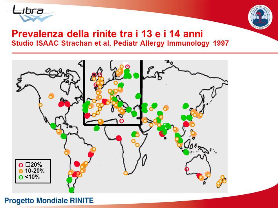 Prevalenza della rinite tra i 13 e i 14 anni Studio ISAAC Strachan et al, Pediatr Allergy Immunology 1997