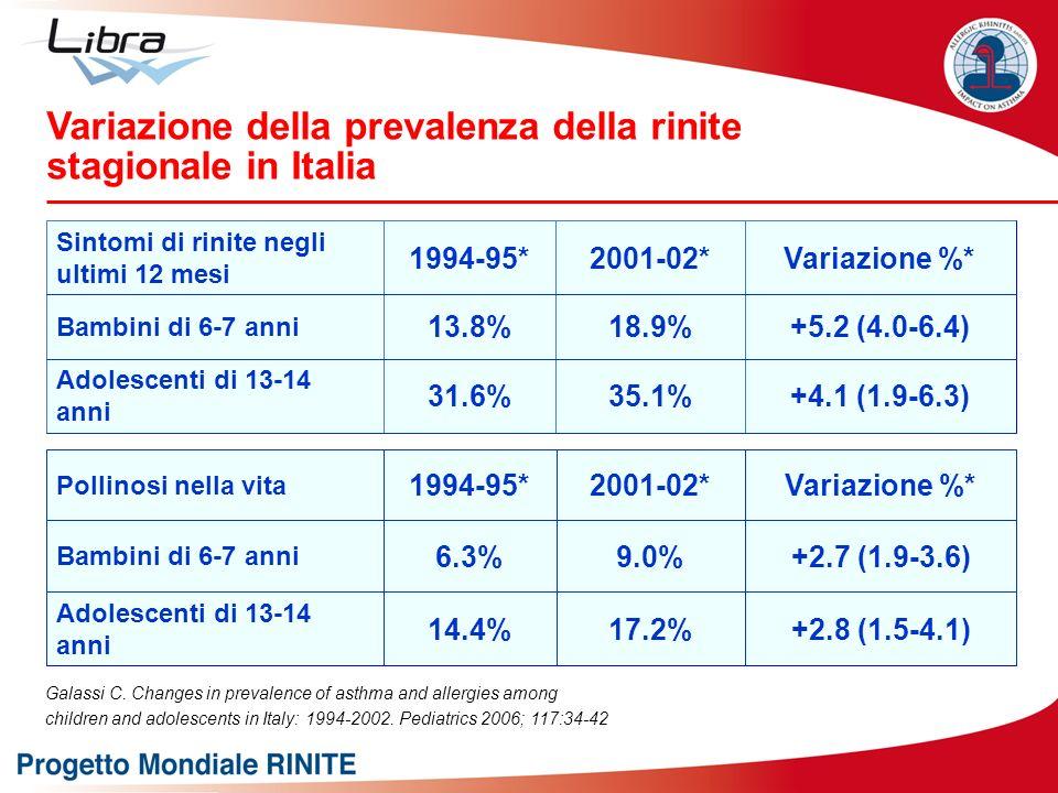 Variazione della prevalenza della rinite stagionale in Italia Galassi C. Changes in prevalence of asthma and allergies among children and adolescents