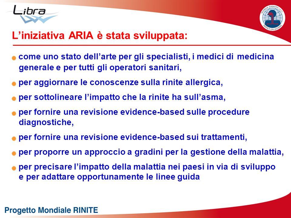 Liniziativa ARIA è stata sviluppata: come uno stato dellarte per gli specialisti, i medici di medicina generale e per tutti gli operatori sanitari, pe