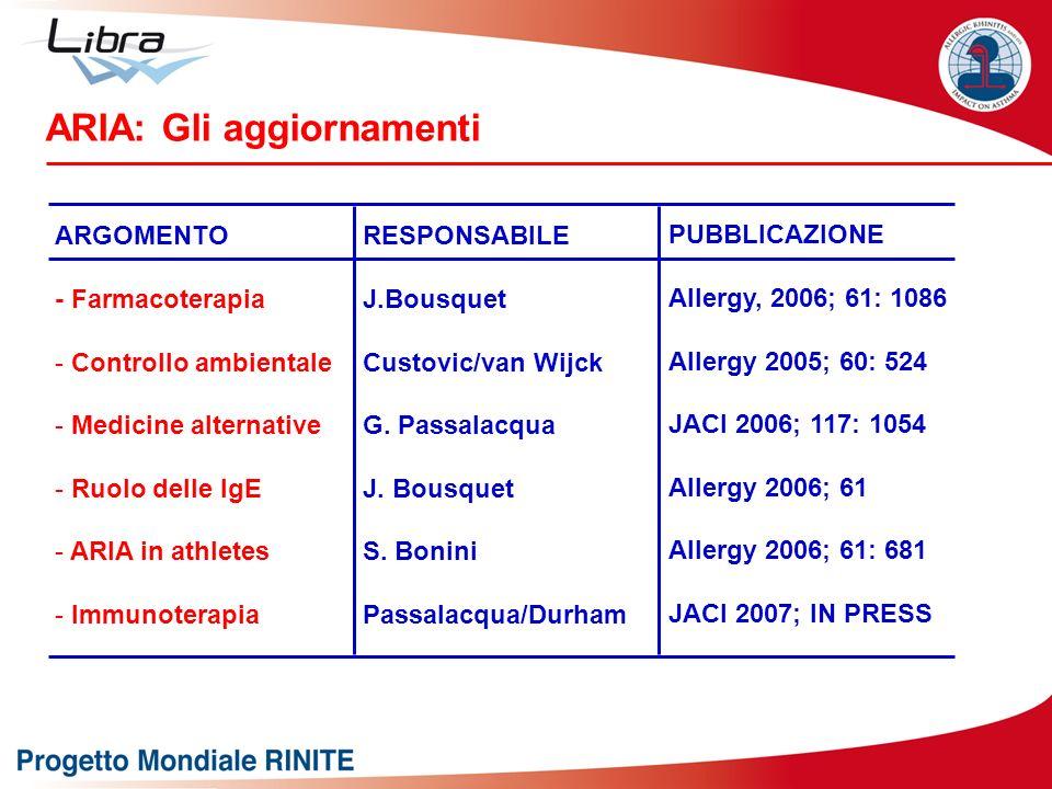 ARGOMENTO - Farmacoterapia - Controllo ambientale - Medicine alternative - Ruolo delle IgE - ARIA in athletes - Immunoterapia ARIA: Gli aggiornamenti