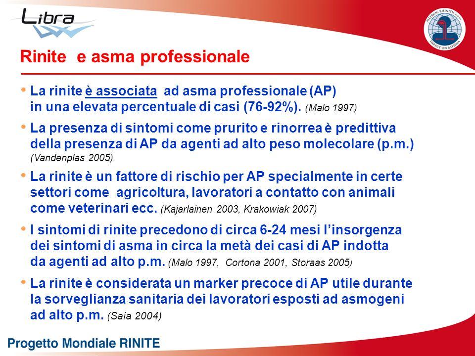 Rinite e asma professionale La rinite è associata ad asma professionale (AP) in una elevata percentuale di casi (76-92%). (Malo 1997) La presenza di s