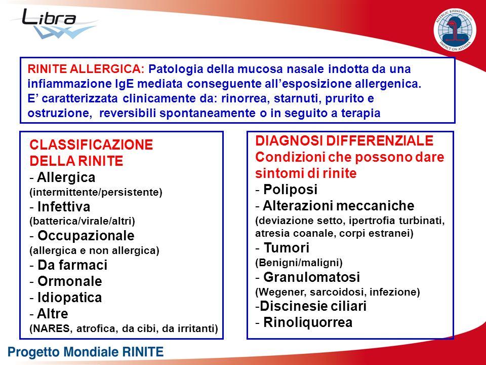RINITE ALLERGICA: Patologia della mucosa nasale indotta da una infiammazione IgE mediata conseguente allesposizione allergenica. E caratterizzata clin