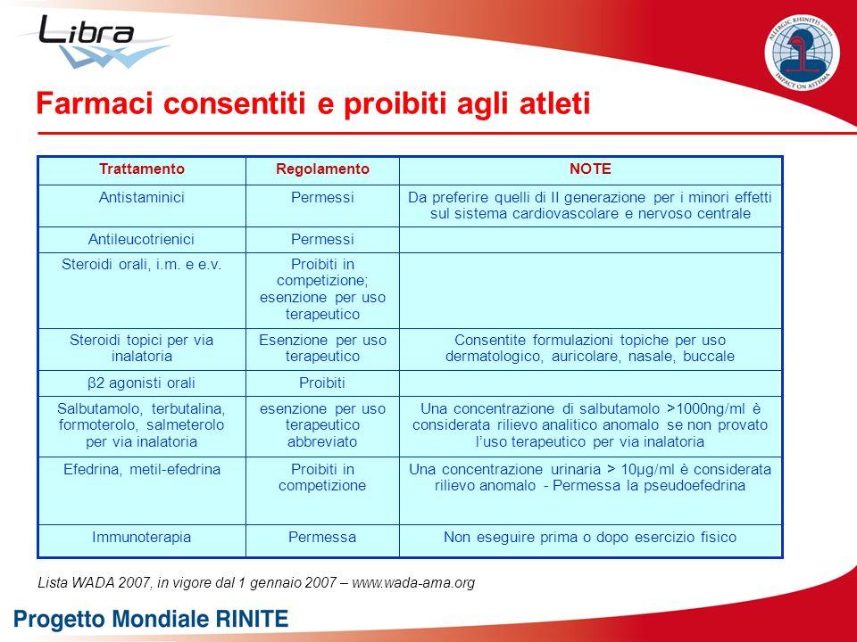 Non eseguire prima o dopo esercizio fisicoPermessaImmunoterapia Una concentrazione urinaria > 10μg/ml è considerata rilievo anomalo - Permessa la pseu