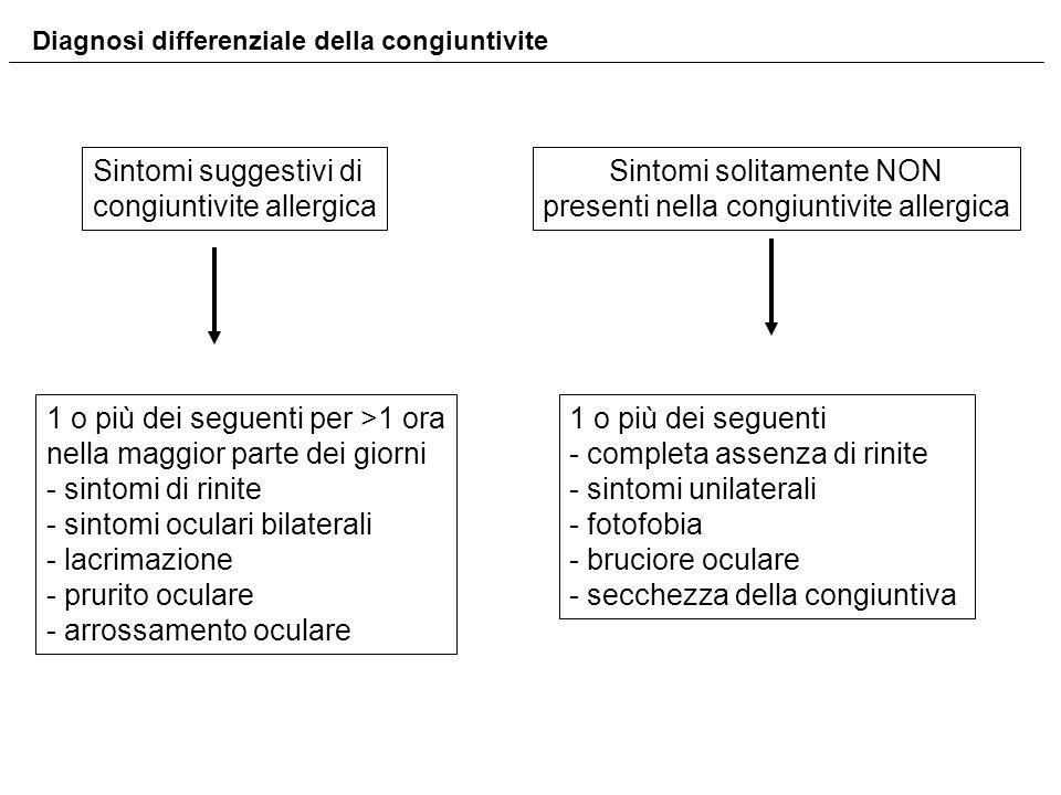 Sintomi suggestivi di congiuntivite allergica Sintomi solitamente NON presenti nella congiuntivite allergica 1 o più dei seguenti per >1 ora nella mag