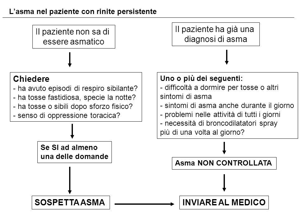 Il paziente non sa di essere asmatico Il paziente ha già una diagnosi di asma Chiedere - ha avuto episodi di respiro sibilante? - ha tosse fastidiosa,
