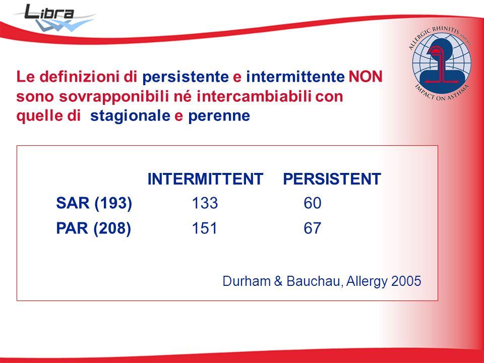Le definizioni di persistente e intermittente NON sono sovrapponibili né intercambiabili con quelle di stagionale e perenne 133 151 60 67 SAR (193) PAR (208) INTERMITTENTPERSISTENT Durham & Bauchau, Allergy 2005