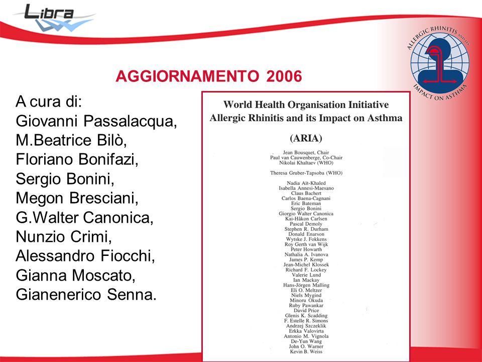 A cura di: Giovanni Passalacqua, M.Beatrice Bilò, Floriano Bonifazi, Sergio Bonini, Megon Bresciani, G.Walter Canonica, Nunzio Crimi, Alessandro Fiocc