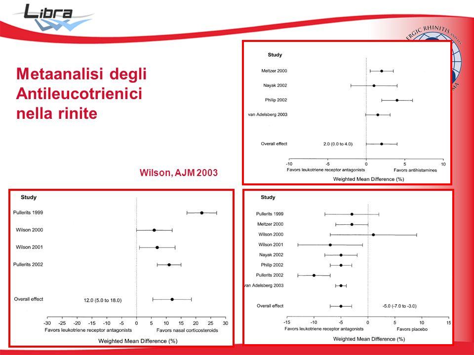 Metaanalisi degli Antileucotrienici nella rinite Wilson, AJM 2003