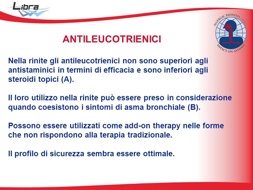 Nella rinite gli antileucotrienici non sono superiori agli antistaminici in termini di efficacia e sono inferiori agli steroidi topici (A).
