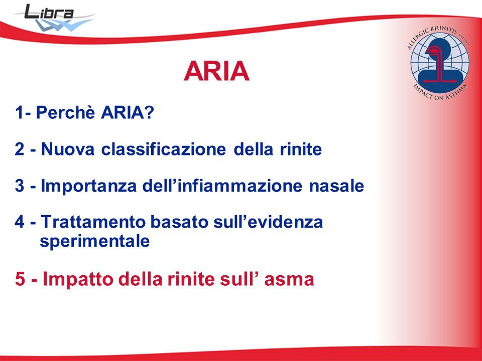 ARIA 1- Perchè ARIA.