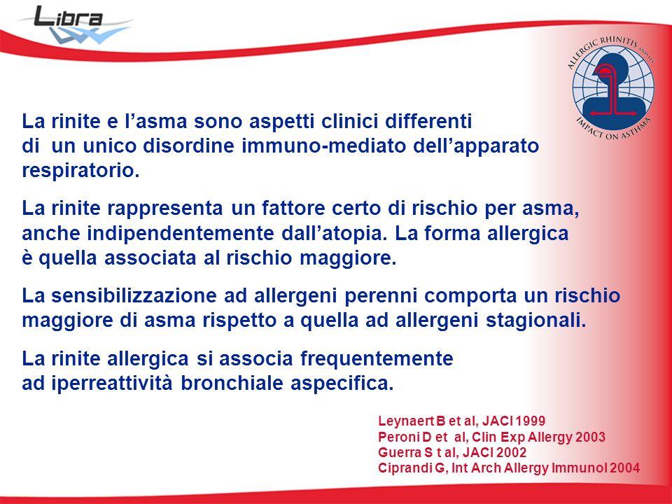 La rinite e lasma sono aspetti clinici differenti di un unico disordine immuno-mediato dellapparato respiratorio. La rinite rappresenta un fattore cer