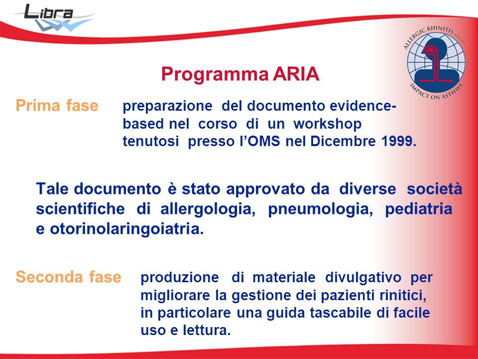 Programma ARIA Prima fase: preparazione del documento evidence- based nel corso di un workshop tenutosi presso lOMS nel Dicembre 1999. Tale documento