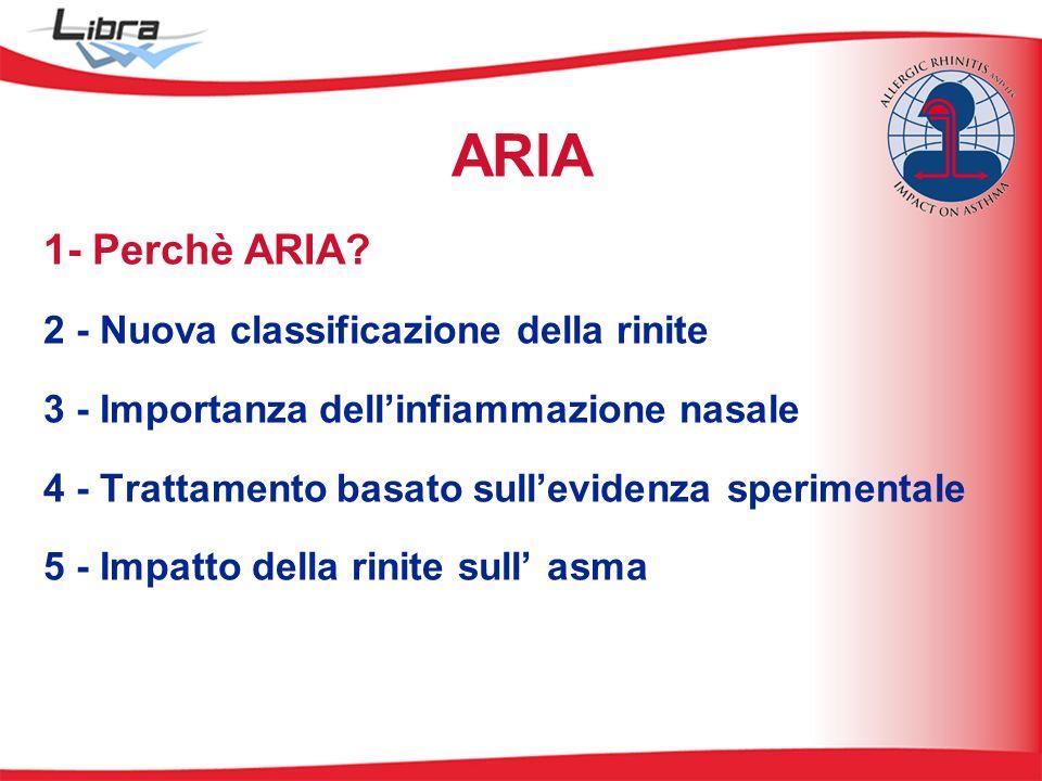 ARIA 1- Perchè ARIA? 2 - Nuova classificazione della rinite 3 - Importanza dellinfiammazione nasale 4 - Trattamento basato sullevidenza sperimentale 5