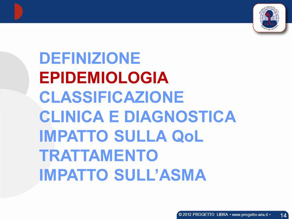 DEFINIZIONE EPIDEMIOLOGIA CLASSIFICAZIONE CLINICA E DIAGNOSTICA IMPATTO SULLA QoL TRATTAMENTO IMPATTO SULLASMA 14 © 2012 PROGETTO LIBRA www.progetto-a