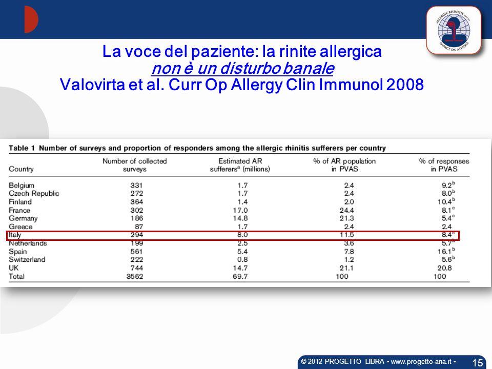 La voce del paziente: la rinite allergica non è un disturbo banale Valovirta et al. Curr Op Allergy Clin Immunol 2008 15 © 2012 PROGETTO LIBRA www.pro