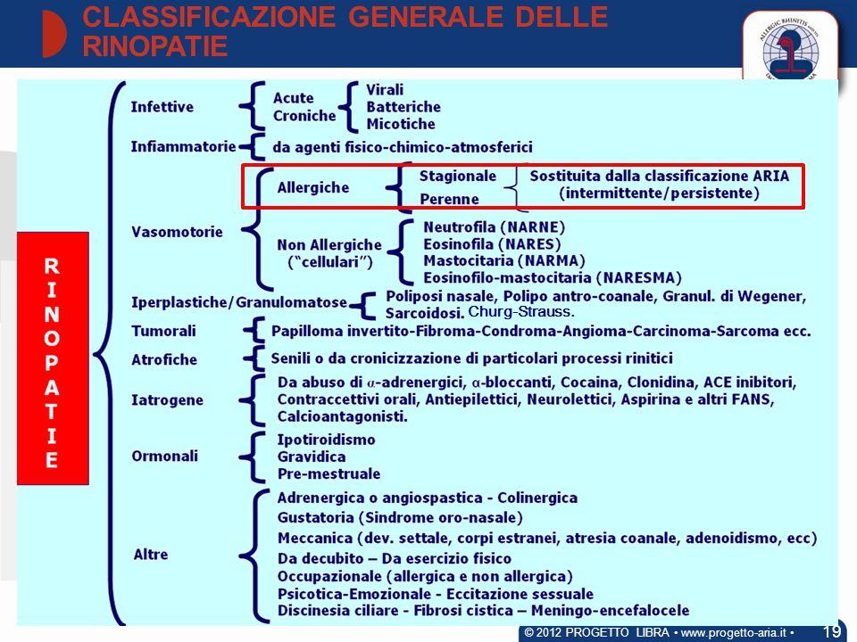 Churg-Strauss. CLASSIFICAZIONE GENERALE DELLE RINOPATIE 19 © 2012 PROGETTO LIBRA www.progetto-aria.it