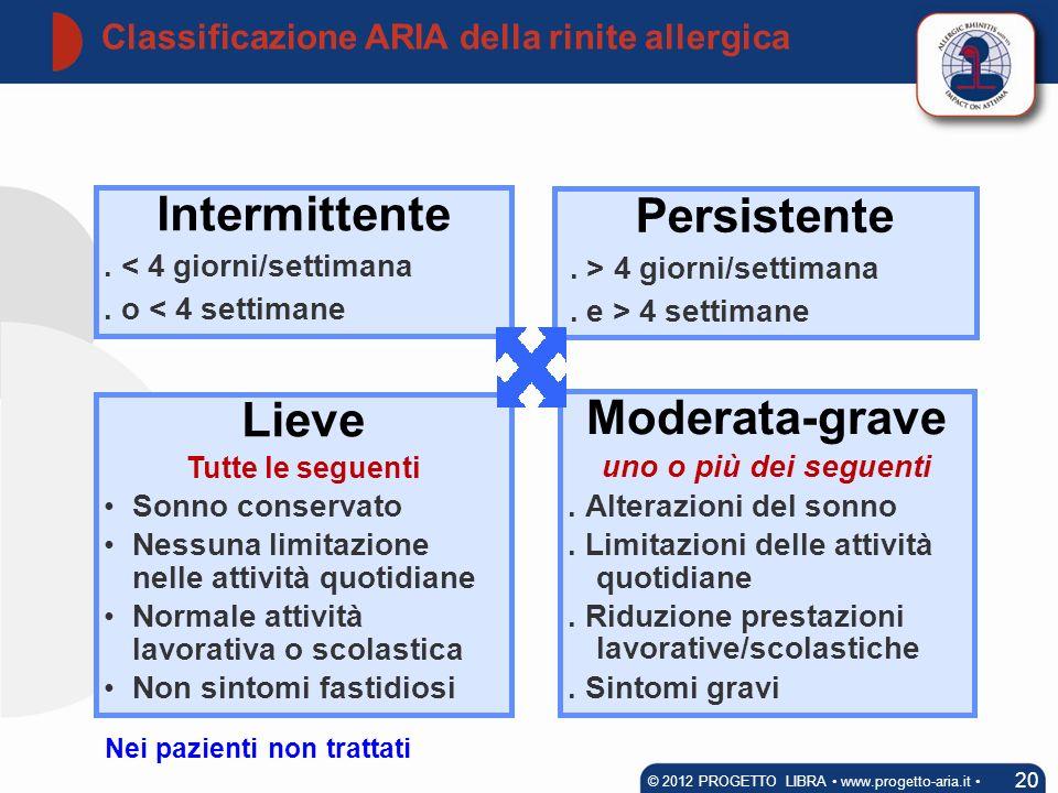 Classificazione ARIA della rinite allergica 20 © 2012 PROGETTO LIBRA www.progetto-aria.it Moderata-grave uno o più dei seguenti. Alterazioni del sonno