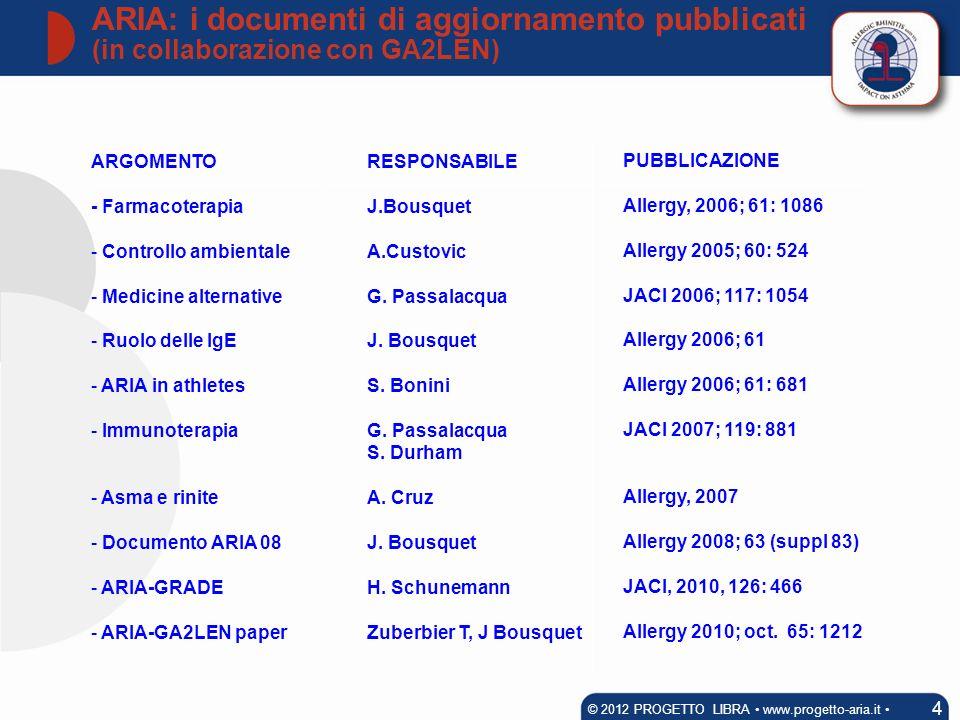 ARGOMENTO - Farmacoterapia - Controllo ambientale - Medicine alternative - Ruolo delle IgE - ARIA in athletes - Immunoterapia - Asma e rinite - Docume