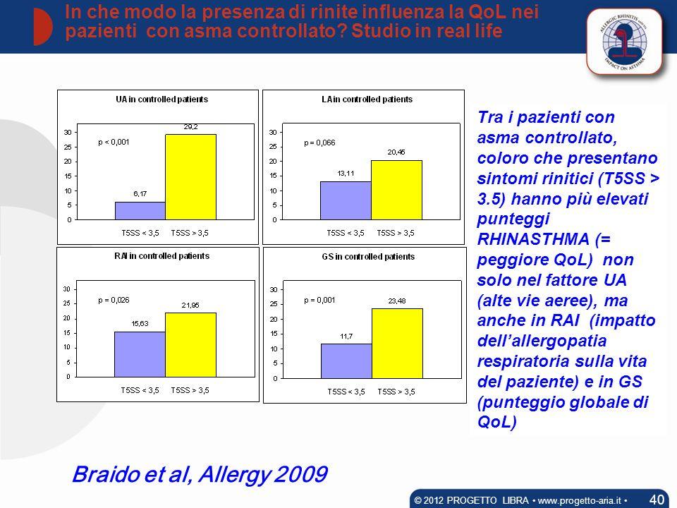 Braido et al, Allergy 2009 Tra i pazienti con asma controllato, coloro che presentano sintomi rinitici (T5SS > 3.5) hanno più elevati punteggi RHINAST