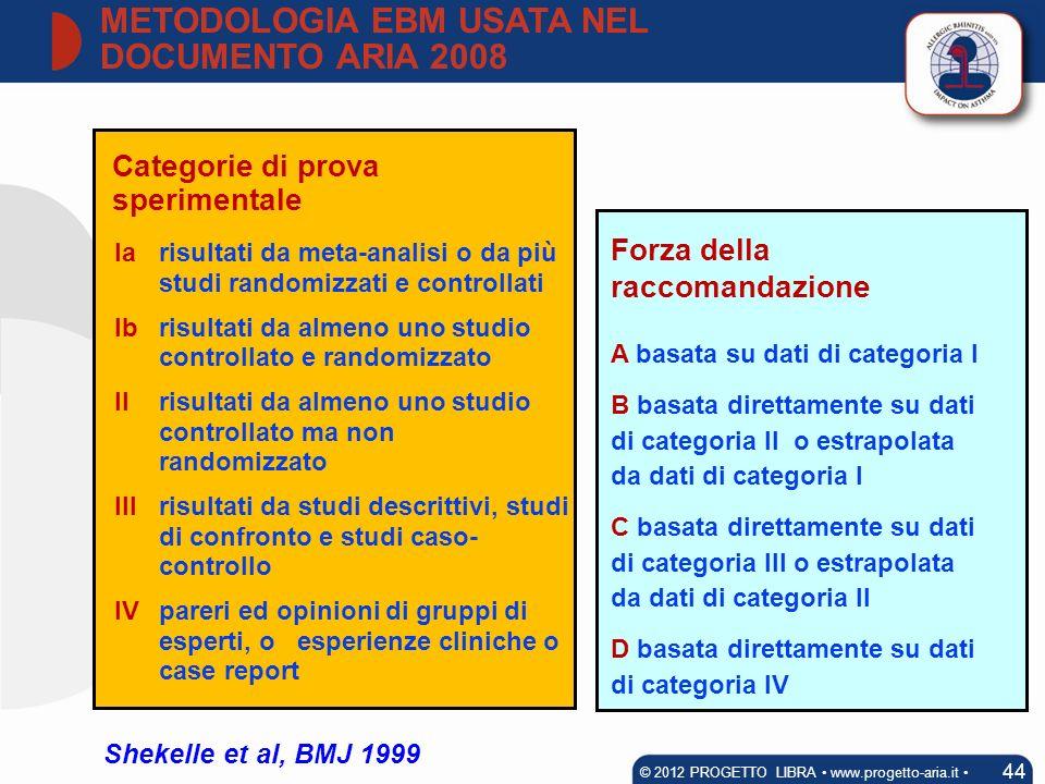 METODOLOGIA EBM USATA NEL DOCUMENTO ARIA 2008 44 © 2012 PROGETTO LIBRA www.progetto-aria.it Ia risultati da meta-analisi o da più studi randomizzati e