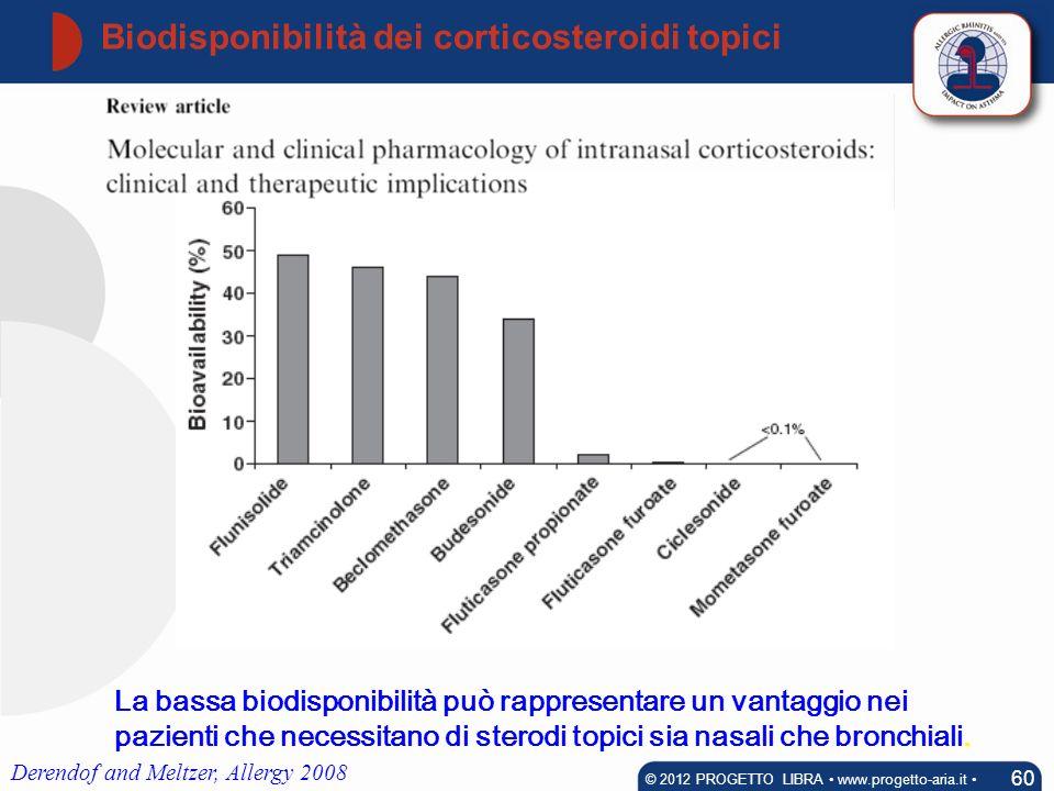 Derendof and Meltzer, Allergy 2008 La bassa biodisponibilità può rappresentare un vantaggio nei pazienti che necessitano di sterodi topici sia nasali