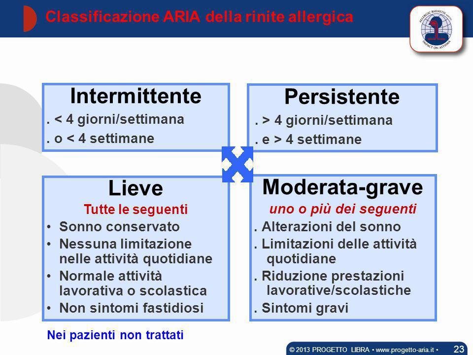 Classificazione ARIA della rinite allergica 23 © 2013 PROGETTO LIBRA www.progetto-aria.it Moderata-grave uno o più dei seguenti. Alterazioni del sonno