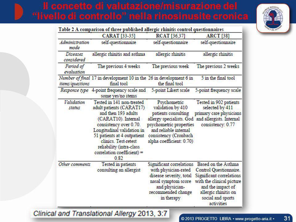 Il concetto di valutazione/misurazione del livello di controllo nella rinosinusite cronica 31 © 2013 PROGETTO LIBRA www.progetto-aria.it